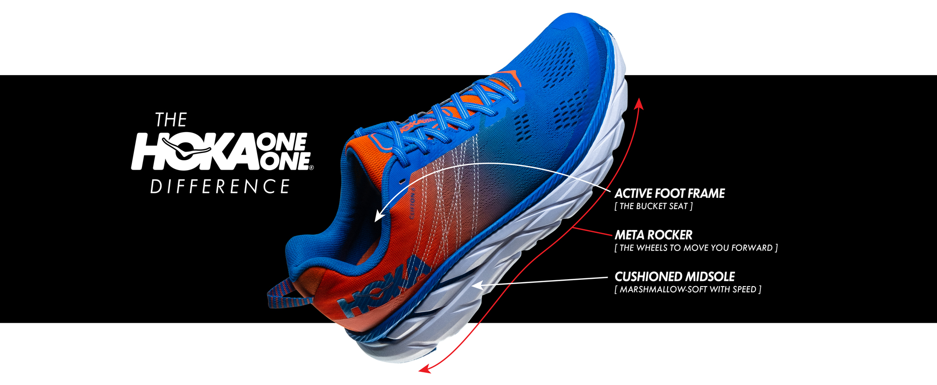 HOKA Running shoe features