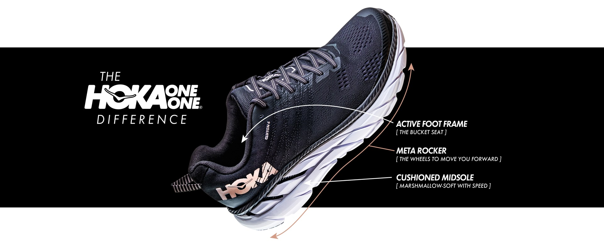 Women's Hoka Shoe Features
